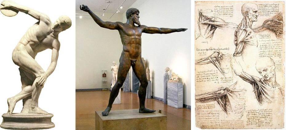 米隆|擲鐵餅者 希臘;宙斯像 希臘;達文西|人體研究 文藝復興時期