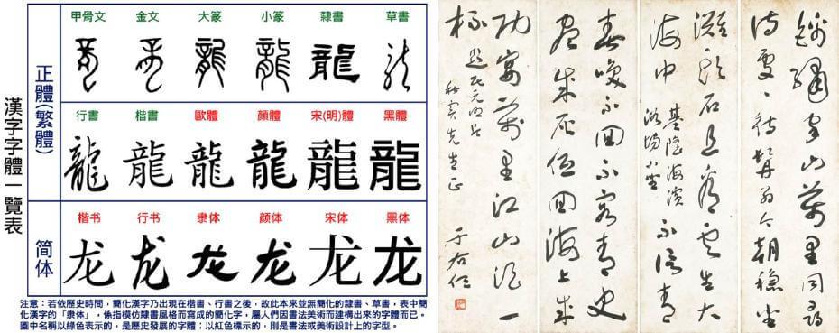 中國的甲骨文等漢字體;于右任|草書四屏 55x16.5cm x4