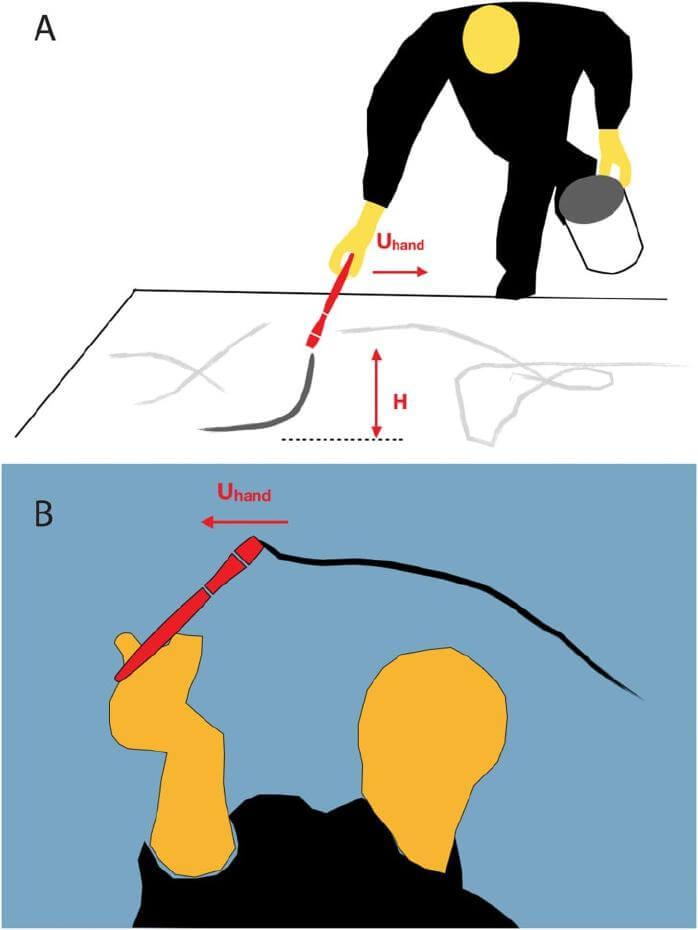 科學家對波洛克滴畫技法進行實驗,而他們得出了流體力學